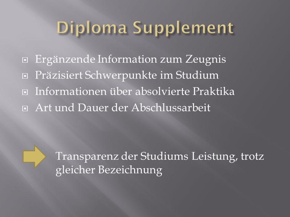 Ergänzende Information zum Zeugnis Präzisiert Schwerpunkte im Studium Informationen über absolvierte Praktika Art und Dauer der Abschlussarbeit Transp