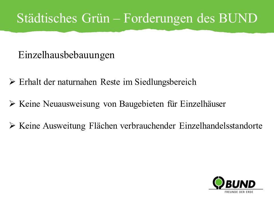 Städtisches Grün – Forderungen des BUND Erhalt der naturnahen Reste im Siedlungsbereich Keine Neuausweisung von Baugebieten für Einzelhäuser Keine Aus