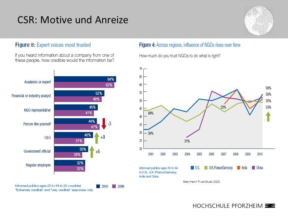 CSR: Motive und Anreize Edelmann Trust Study 2010