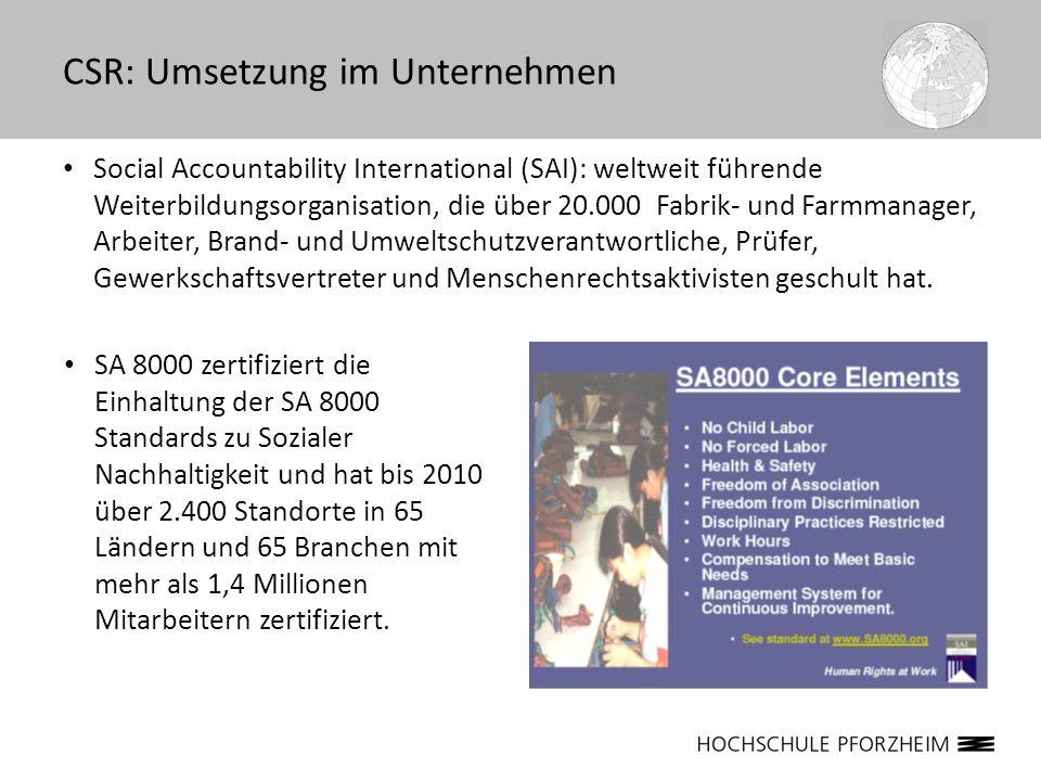 Social Accountability International (SAI): weltweit führende Weiterbildungsorganisation, die über 20.000 Fabrik- und Farmmanager, Arbeiter, Brand- und