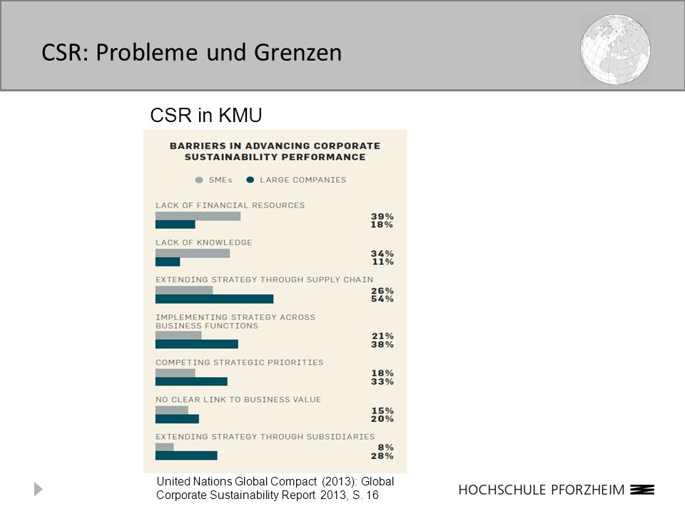 United Nations Global Compact (2013): Global Corporate Sustainability Report 2013, S. 16 CSR in KMU CSR: Probleme und Grenzen