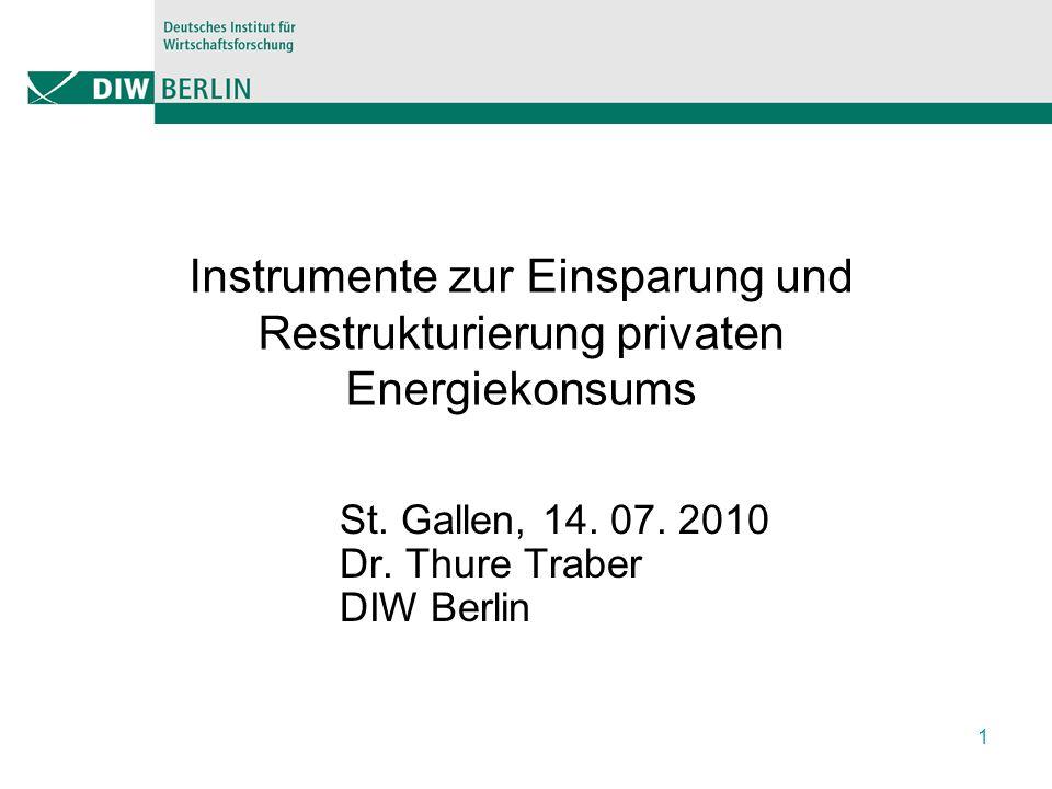 Zielvorgaben zur Energie- und Klimapolitik 20% THG – Ziel der EU 20% Endenergieeinsparung 20% Erneuerbare an Endenergieverbrauch 40% THG-Ziel der Bundesregierung …..bis 2020.