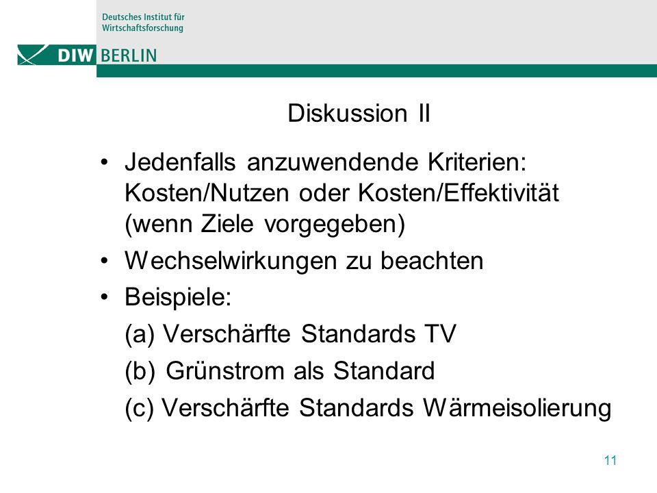 Diskussion II Jedenfalls anzuwendende Kriterien: Kosten/Nutzen oder Kosten/Effektivität (wenn Ziele vorgegeben) Wechselwirkungen zu beachten Beispiele: (a) Verschärfte Standards TV (b)Grünstrom als Standard (c) Verschärfte Standards Wärmeisolierung 11