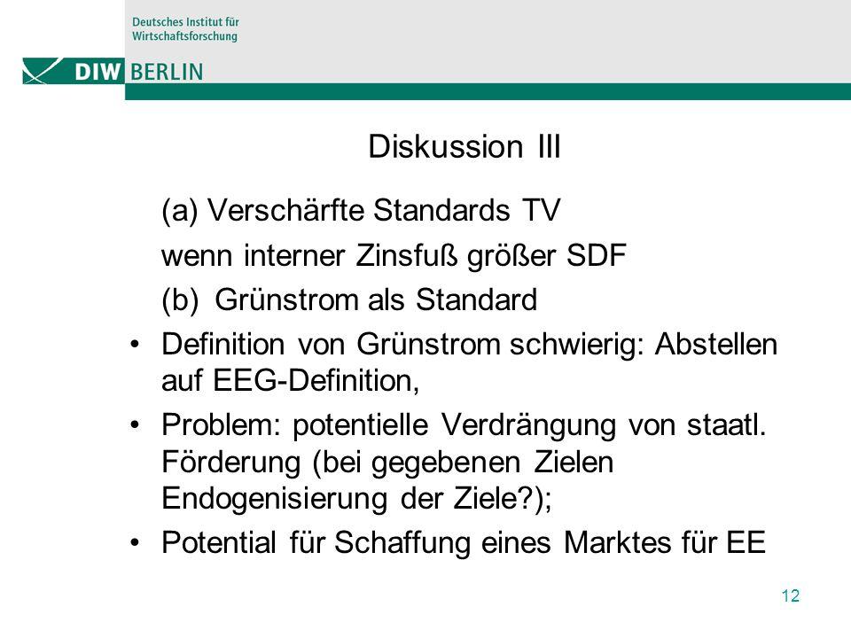 Diskussion III (a) Verschärfte Standards TV wenn interner Zinsfuß größer SDF (b)Grünstrom als Standard Definition von Grünstrom schwierig: Abstellen auf EEG-Definition, Problem: potentielle Verdrängung von staatl.