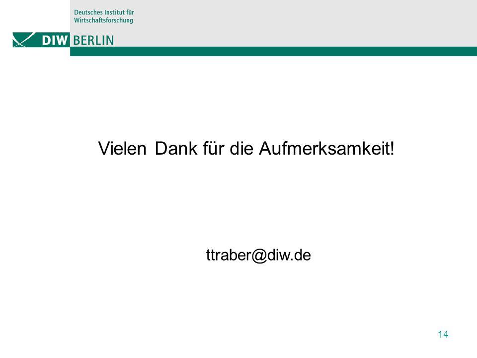 14 Vielen Dank für die Aufmerksamkeit! ttraber@diw.de