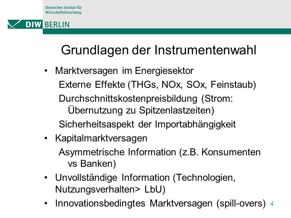 Grundlagen der Instrumentenwahl 4 Marktversagen im Energiesektor Externe Effekte (THGs, NOx, SOx, Feinstaub) Durchschnittskostenpreisbildung (Strom: Übernutzung zu Spitzenlastzeiten) Sicherheitsaspekt der Importabhängigkeit Kapitalmarktversagen Asymmetrische Information (z.B.