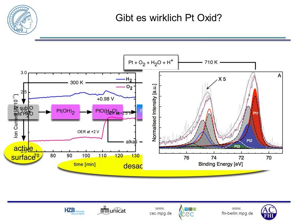 www. fhi-berlin.mpg.de www. cec.mpg.de Gibt es wirklich Pt Oxid? 21
