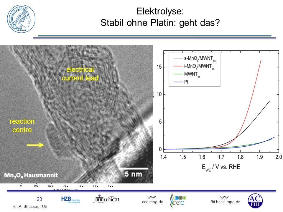 www. fhi-berlin.mpg.de www. cec.mpg.de Elektrolyse: Stabil ohne Platin: geht das? 23 electrical current lead reaction centre Mit P. Strasser, TUB