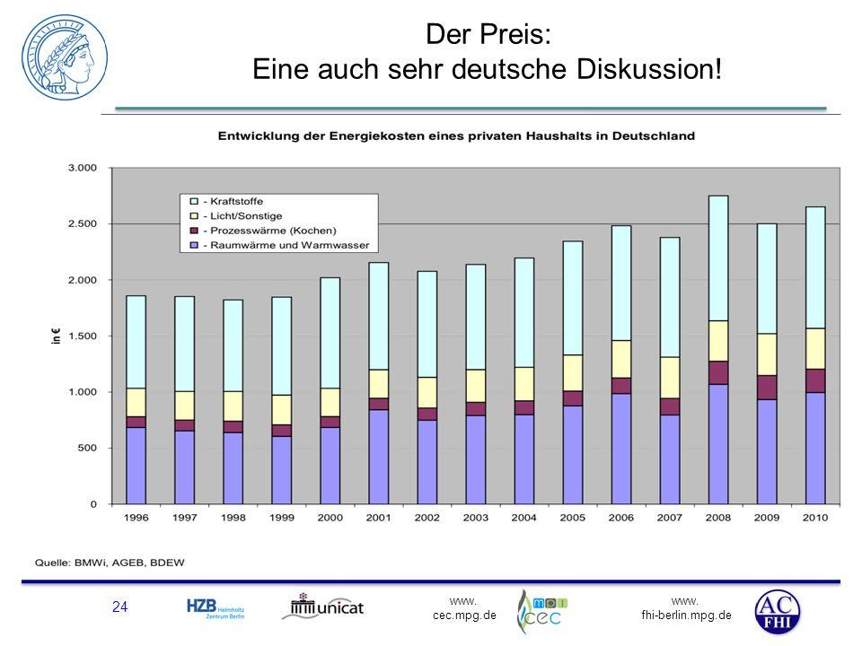 www. fhi-berlin.mpg.de www. cec.mpg.de Der Preis: Eine auch sehr deutsche Diskussion! 24