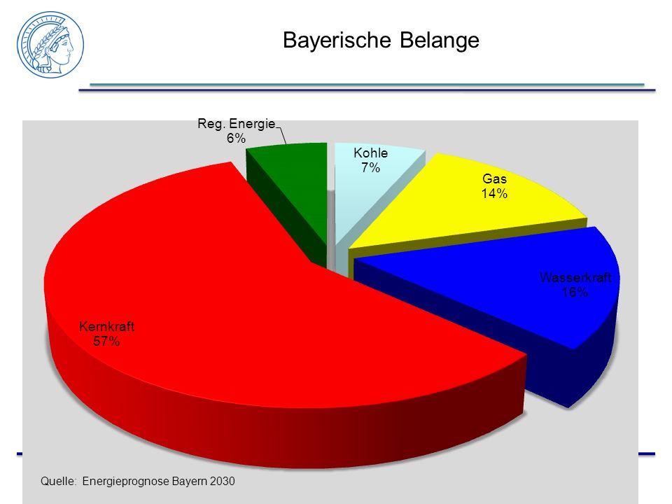 www. fhi-berlin.mpg.de www. cec.mpg.de Bayerische Belange Energieversorgung ist international und lokal gleichermaßen: Bayern als Land der Vernunft po
