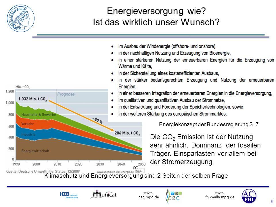 www. fhi-berlin.mpg.de www. cec.mpg.de Die CO 2 Emission ist der Nutzung sehr ähnlich: Dominanz der fossilen Träger. Einsparlasten vor allem bei der S