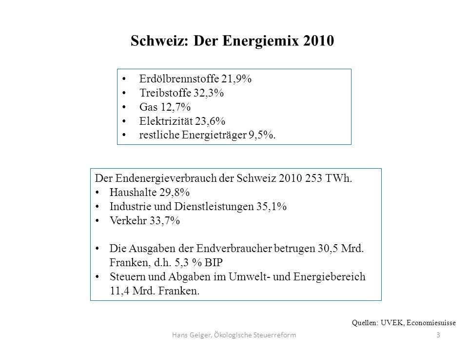 Erdölbrennstoffe 21,9% Treibstoffe 32,3% Gas 12,7% Elektrizität 23,6% restliche Energieträger 9,5%. Hans Geiger, Ökologische Steuerreform3 Quellen: UV