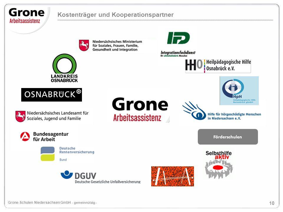 11 Grone-Schulen Niedersachsen GmbH - gemeinnützig - Weitere Informationen: Kontakt: Grone-Schulen Niedersachsen GmbH –gemeinnützig Goethering 22-24 49074 Osnabrück Ansprechpartnerin: Frau Berger 0541- 3573194-0 u.berger@grone.de