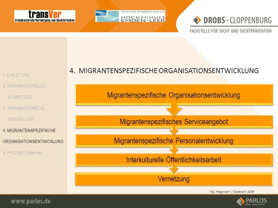 4. MIGRANTENSPEZIFISCHE ORGANISATIONSENTWICKLUNG Vernetzung Interkulturelle Öffentlichkeitsarbeit Migrantenspezifische Personalentwicklung Migrantensp