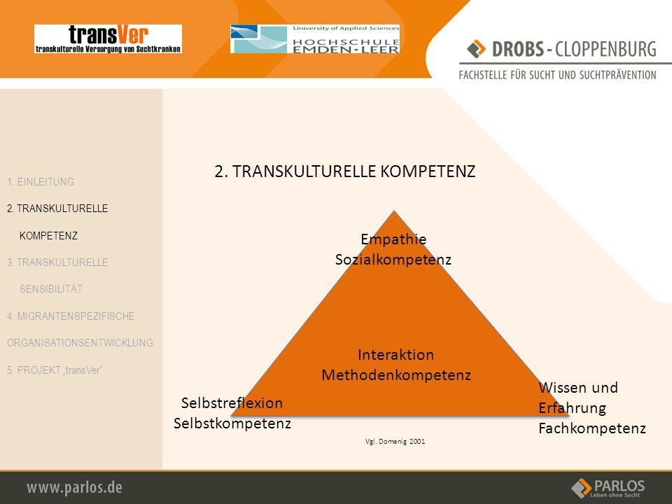2. TRANSKULTURELLE KOMPETENZ Interaktion Methodenkompetenz Interaktion Methodenkompetenz Empathie Sozialkompetenz Selbstreflexion Selbstkompetenz Wiss