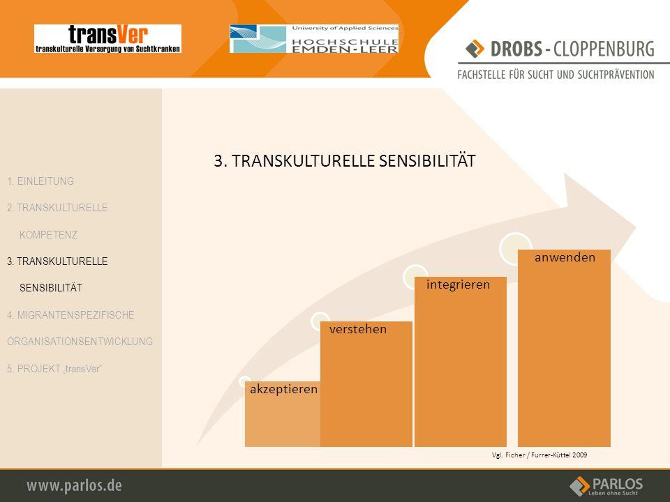 3. TRANSKULTURELLE SENSIBILITÄT akzeptieren verstehen integrieren anwenden 1. EINLEITUNG 2. TRANSKULTURELLE KOMPETENZ 3. TRANSKULTURELLE SENSIBILITÄT