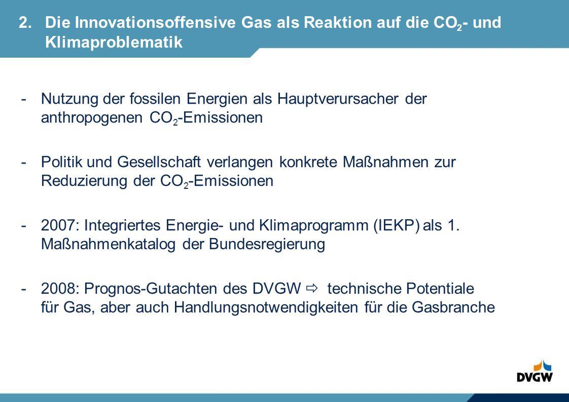 2.Die Innovationsoffensive Gas als Reaktion auf die CO 2 - und Klimaproblematik -Nutzung der fossilen Energien als Hauptverursacher der anthropogenen CO 2 -Emissionen -Politik und Gesellschaft verlangen konkrete Maßnahmen zur Reduzierung der CO 2 -Emissionen -2007: Integriertes Energie- und Klimaprogramm (IEKP) als 1.