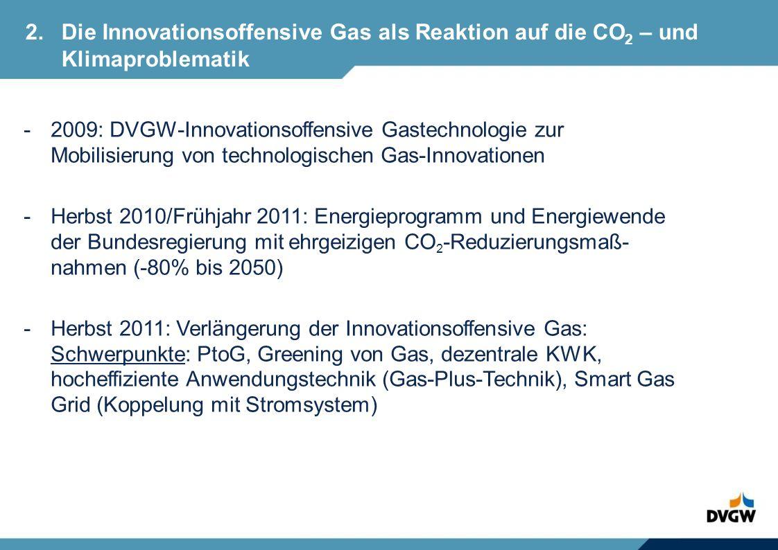 -2009: DVGW-Innovationsoffensive Gastechnologie zur Mobilisierung von technologischen Gas-Innovationen -Herbst 2010/Frühjahr 2011: Energieprogramm und Energiewende der Bundesregierung mit ehrgeizigen CO 2 -Reduzierungsmaß- nahmen (-80% bis 2050) -Herbst 2011: Verlängerung der Innovationsoffensive Gas: Schwerpunkte: PtoG, Greening von Gas, dezentrale KWK, hocheffiziente Anwendungstechnik (Gas-Plus-Technik), Smart Gas Grid (Koppelung mit Stromsystem) 2.Die Innovationsoffensive Gas als Reaktion auf die CO 2 – und Klimaproblematik