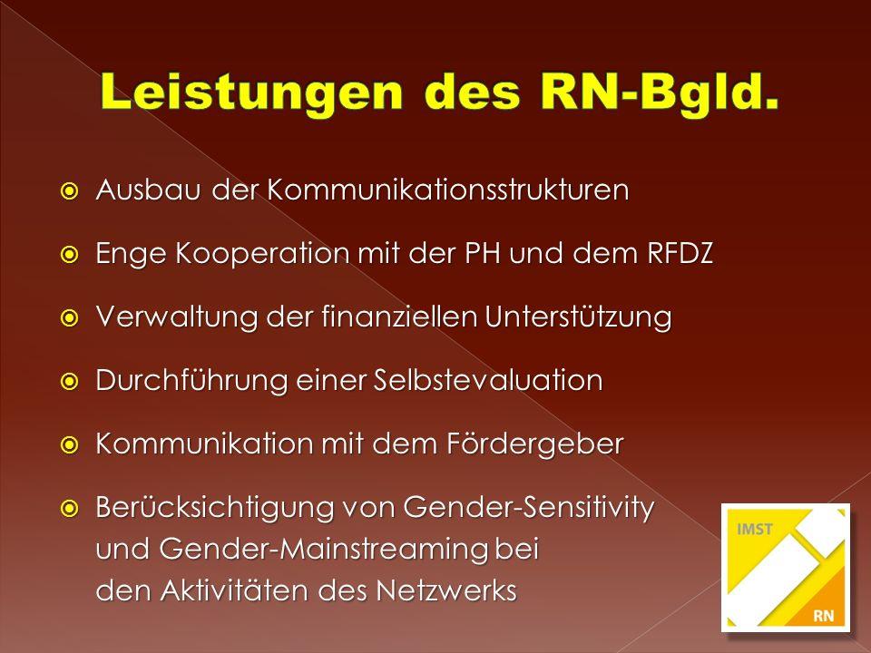 Ausbau der Kommunikationsstrukturen Ausbau der Kommunikationsstrukturen Enge Kooperation mit der PH und dem RFDZ Enge Kooperation mit der PH und dem R