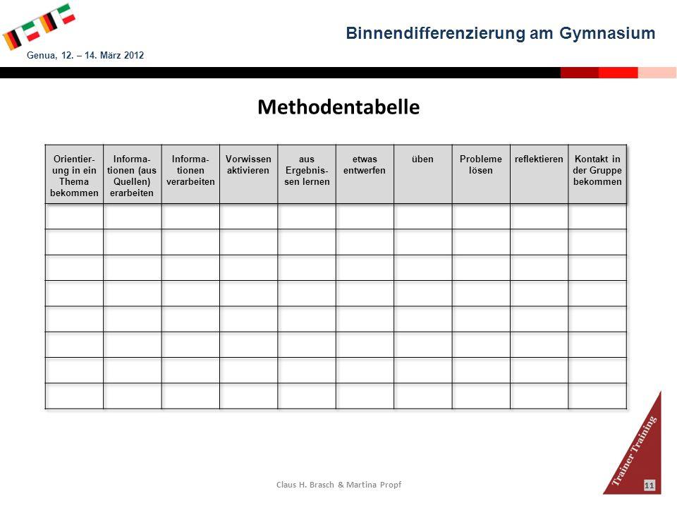 Binnendifferenzierung am Gymnasium Genua, 12. – 14. März 2012 Claus H. Brasch & Martina Propf 11 Methodentabelle