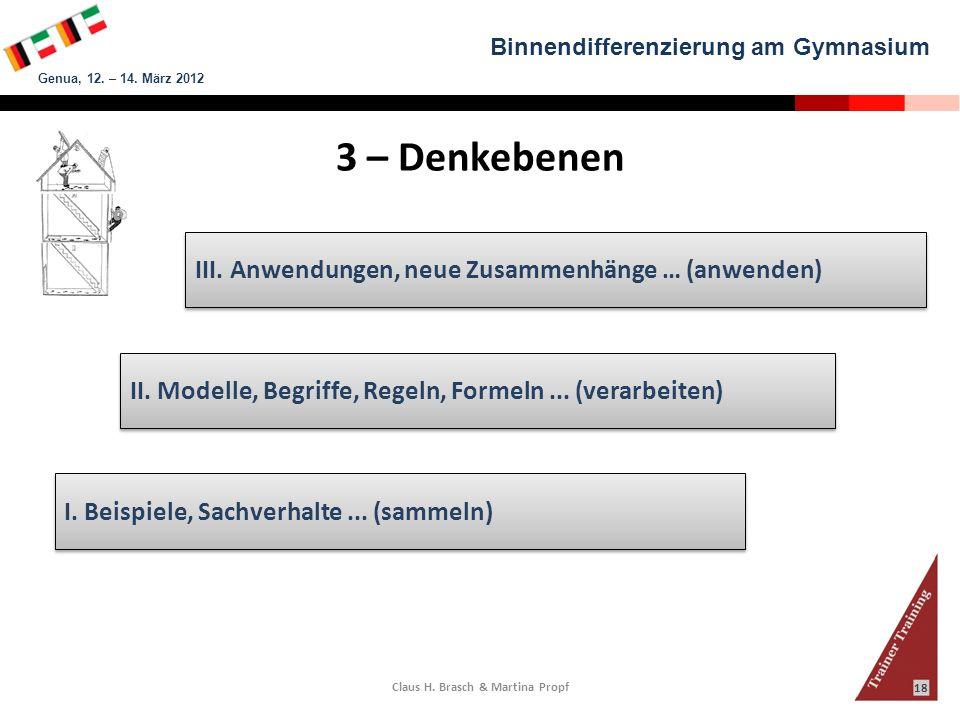Binnendifferenzierung am Gymnasium Genua, 12. – 14. März 2012 Claus H. Brasch & Martina Propf 18 I. Beispiele, Sachverhalte... (sammeln) II. Modelle,