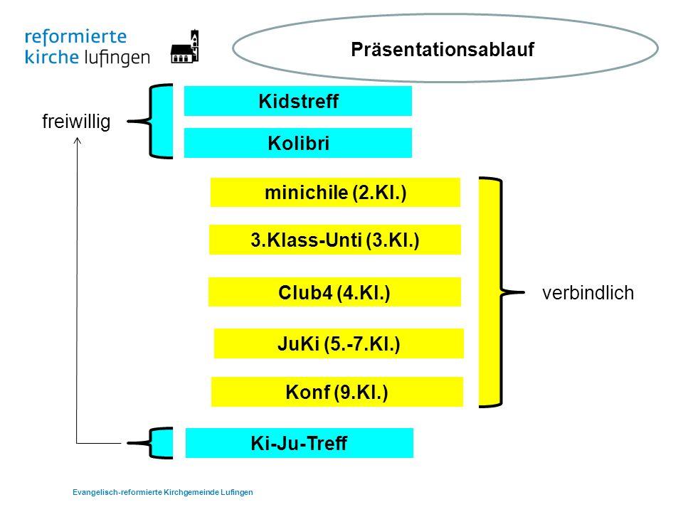 Club4 (4.Kl.) JuKi (5.-7.Kl.) Konf (9.Kl.) 3.Klass-Unti (3.Kl.) minichile (2.Kl.) verbindlich Kolibri Kidstreff Ki-Ju-Treff freiwillig Evangelisch-reformierte Kirchgemeinde Lufingen Präsentationsablauf