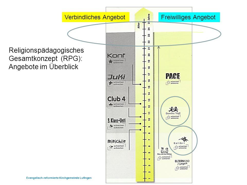 Verbindliches Angebot Freiwilliges Angebot Religionspädagogisches Gesamtkonzept (RPG): Angebote der ref.