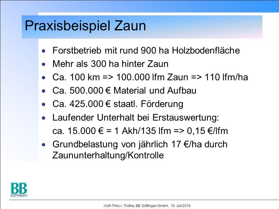 Wolf-Thilo v.Trotha, BB Göttingen GmbH, 10.