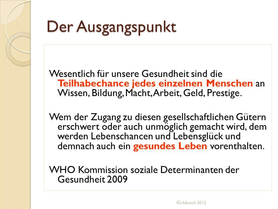 Determinanten der Gesundheit Kickbusch 2012