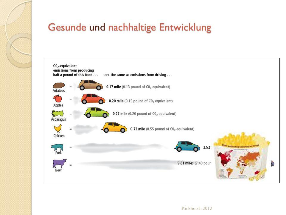 Gesunde und nachhaltige Entwicklung Kickbusch 2012
