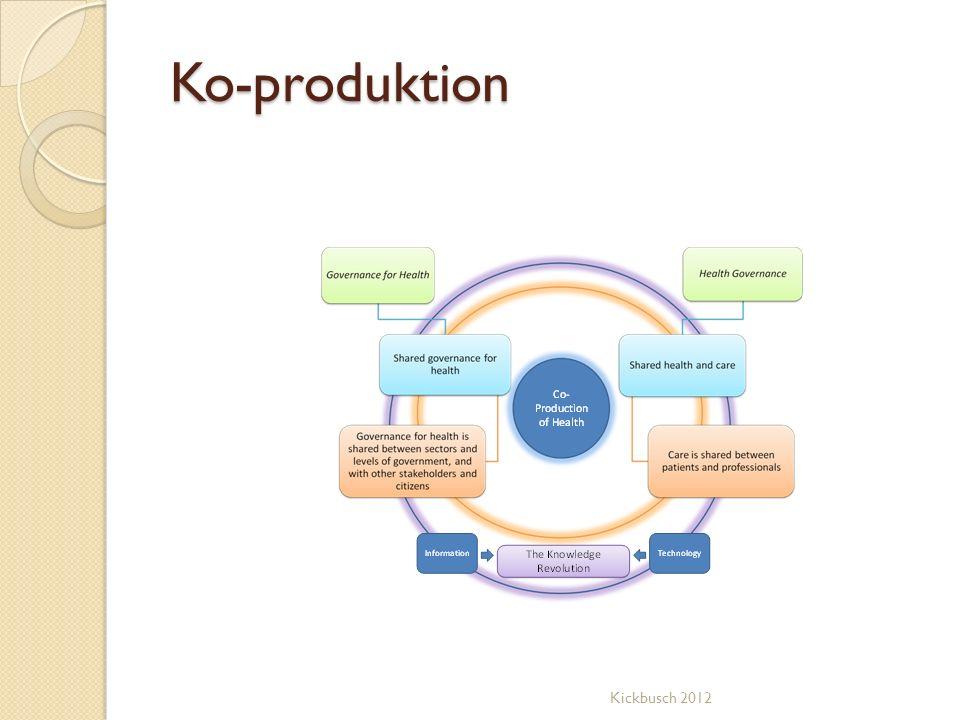 Ko-produktion