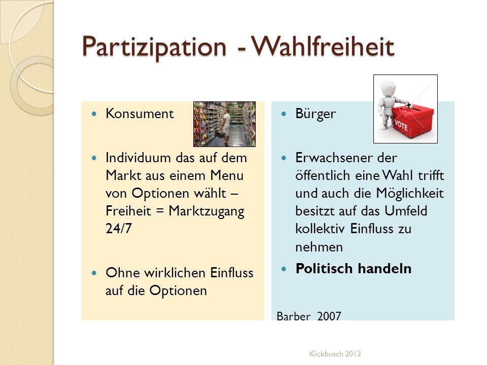 Partizipation - Wahlfreiheit Konsument Individuum das auf dem Markt aus einem Menu von Optionen wählt – Freiheit = Marktzugang 24/7 Ohne wirklichen Ei