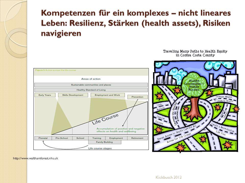 Kompetenzen für ein komplexes – nicht lineares Leben: Resilienz, Stärken (health assets), Risiken navigieren http://www.walthamforest.nhs.uk Kickbusch