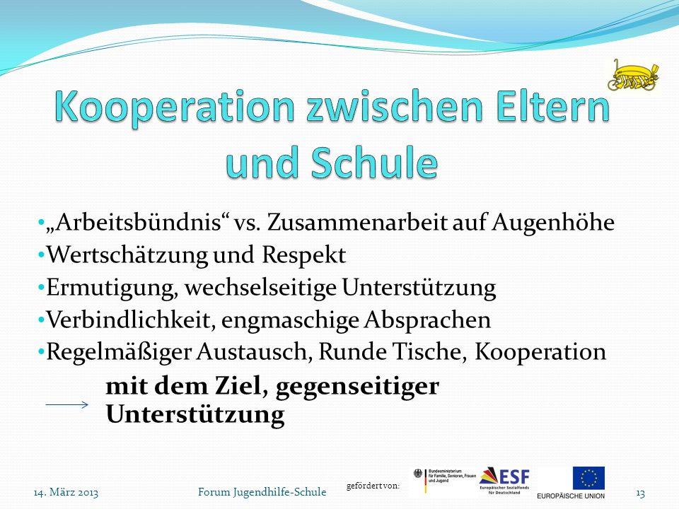 gefördert von: Arbeitsbündnis vs. Zusammenarbeit auf Augenhöhe Wertschätzung und Respekt Ermutigung, wechselseitige Unterstützung Verbindlichkeit, eng