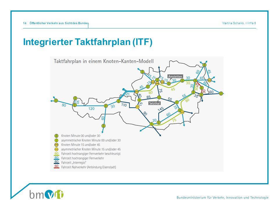 Integrierter Taktfahrplan (ITF) Öffentlicher Verkehr aus Sicht des Bundes Martina Schalko, II/infra 614