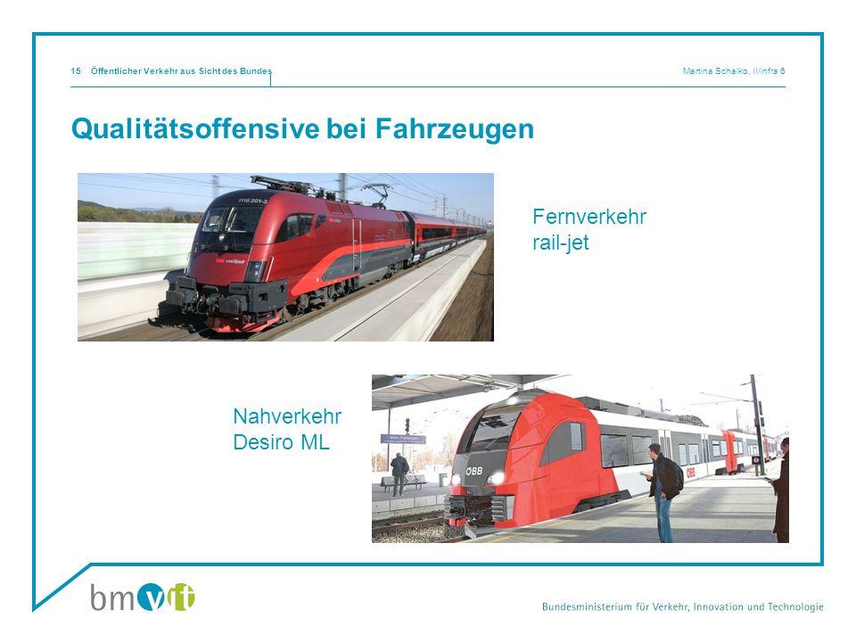 Öffentlicher Verkehr aus Sicht des Bundes Martina Schalko, II/infra 615 Qualitätsoffensive bei Fahrzeugen Fernverkehr rail-jet Nahverkehr Desiro ML