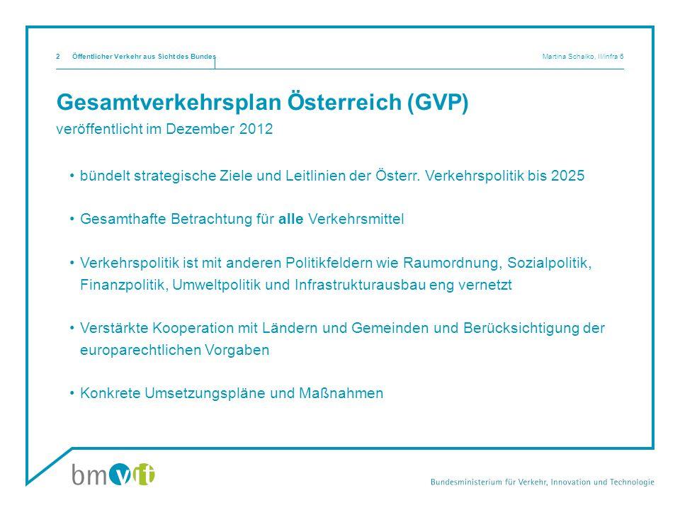 Gesamtverkehrsplan Österreich (GVP) veröffentlicht im Dezember 2012 bündelt strategische Ziele und Leitlinien der Österr. Verkehrspolitik bis 2025 Ges