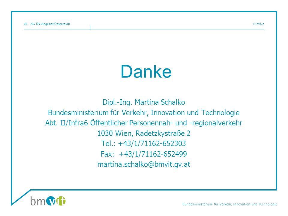 Danke AG ÖV-Angebot Österreich II/Infra 620 Dipl.-Ing. Martina Schalko Bundesministerium für Verkehr, Innovation und Technologie Abt. II/Infra6 Öffent