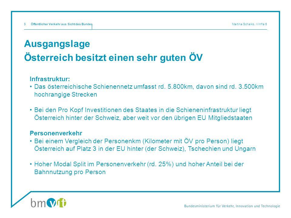 Ausgangslage Österreich besitzt einen sehr guten ÖV Infrastruktur: Das österreichische Schienennetz umfasst rd. 5.800km, davon sind rd. 3.500km hochra
