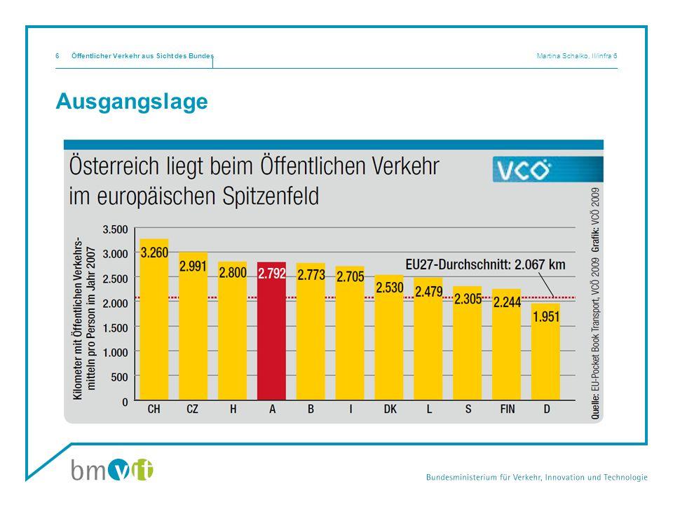 Ausgangslage Öffentlicher Verkehr aus Sicht des Bundes Martina Schalko, II/infra 66