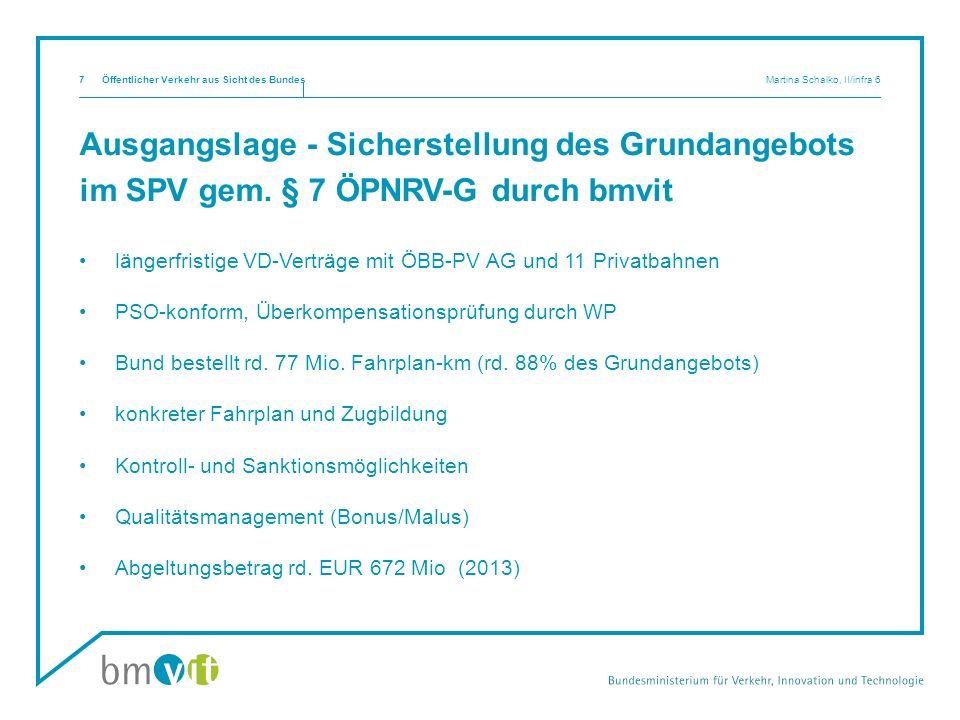 Öffentlicher Verkehr aus Sicht des Bundes Martina Schalko, II/infra 67 Ausgangslage - Sicherstellung des Grundangebots im SPV gem. § 7 ÖPNRV-G durch b