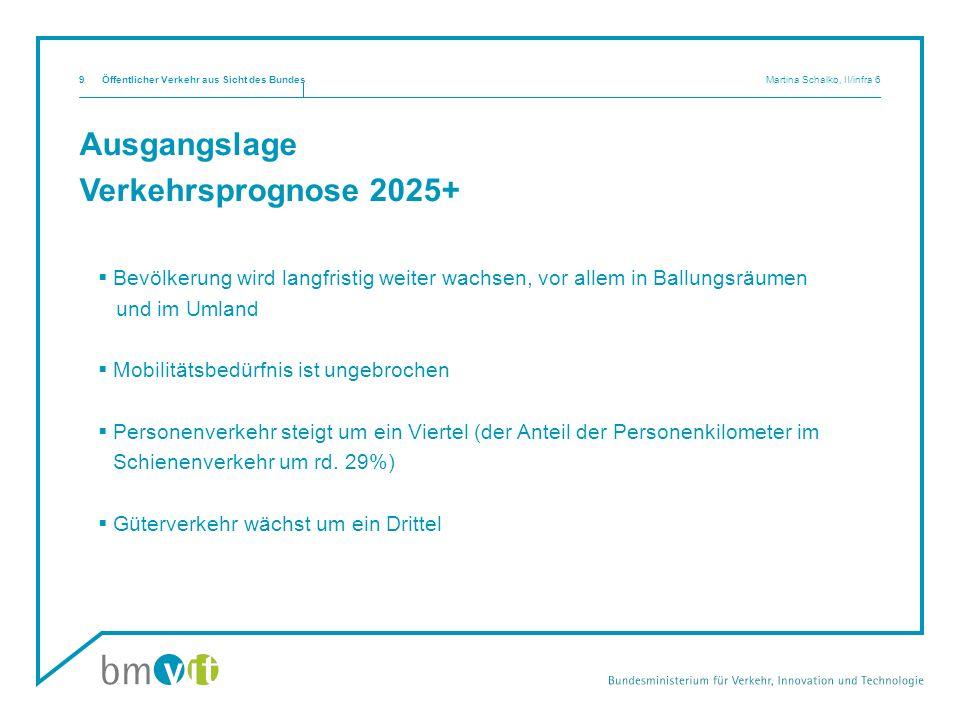 Ausgangslage Verkehrsprognose 2025+ Bevölkerung wird langfristig weiter wachsen, vor allem in Ballungsräumen und im Umland Mobilitätsbedürfnis ist ung