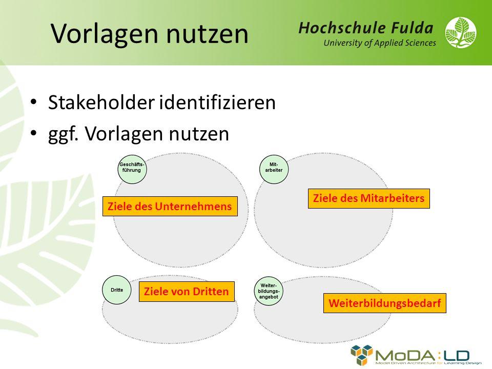Vorlagen nutzen Stakeholder identifizieren ggf. Vorlagen nutzen Ziele des Unternehmens Weiterbildungsbedarf Ziele des Mitarbeiters Ziele von Dritten