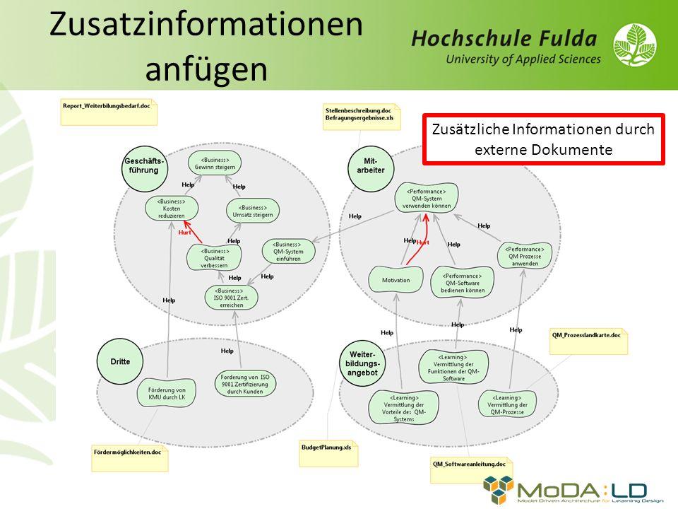 Zusatzinformationen anfügen Zusätzliche Informationen durch externe Dokumente