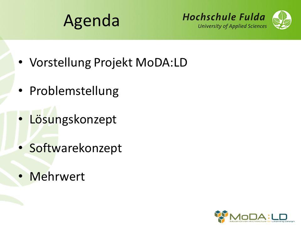 Agenda Vorstellung Projekt MoDA:LD Problemstellung Lösungskonzept Softwarekonzept Mehrwert