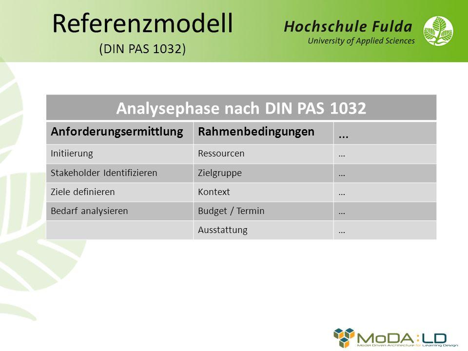 Referenzmodell (DIN PAS 1032) Analysephase nach DIN PAS 1032 AnforderungsermittlungRahmenbedingungen … InitiierungRessourcen… Stakeholder Identifizier