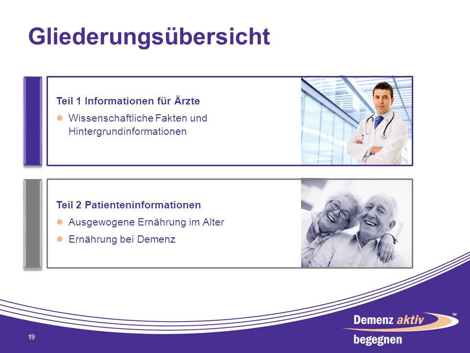 Gliederungsübersicht 19 Teil 1 Informationen für Ärzte Wissenschaftliche Fakten und Hintergrundinformationen Teil 2 Patienteninformationen Ausgewogene