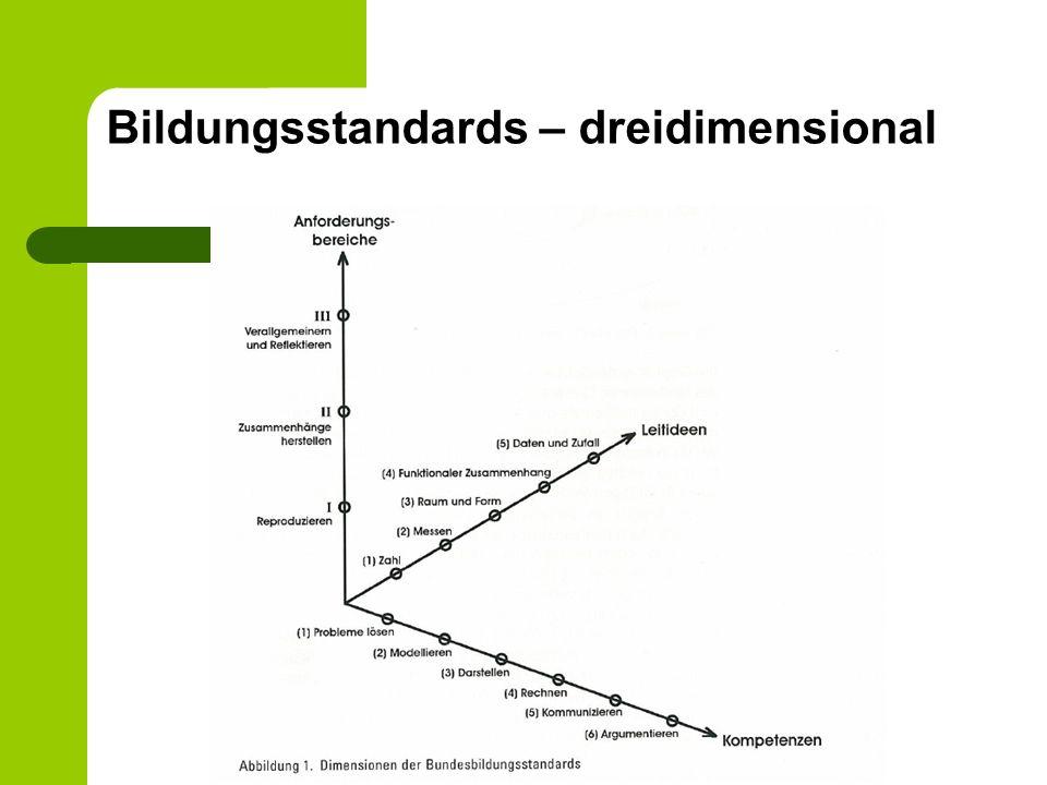 Bildungsstandards – dreidimensional