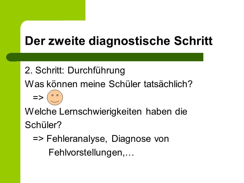Der zweite diagnostische Schritt 2. Schritt: Durchführung Was können meine Schüler tatsächlich? => Welche Lernschwierigkeiten haben die Schüler? => Fe