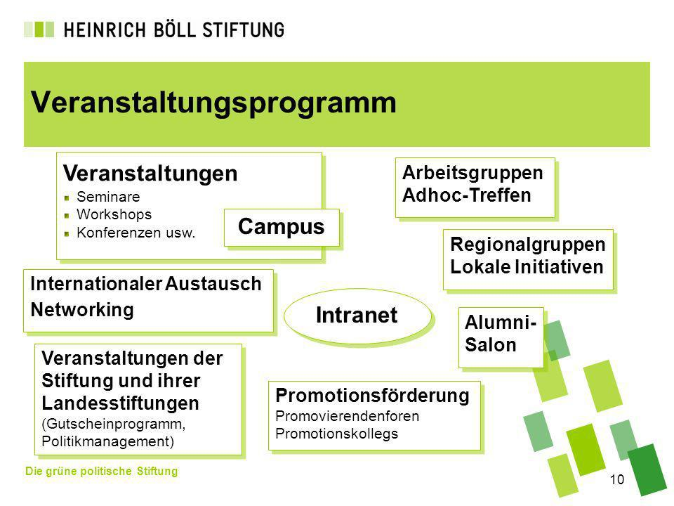 Die grüne politische Stiftung 10 Veranstaltungsprogramm Veranstaltungen Seminare Workshops Konferenzen usw. Veranstaltungen Seminare Workshops Konfere